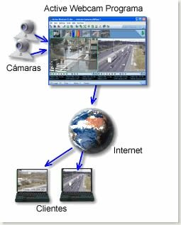 скачать Active Webcam 11.4 - фото 11