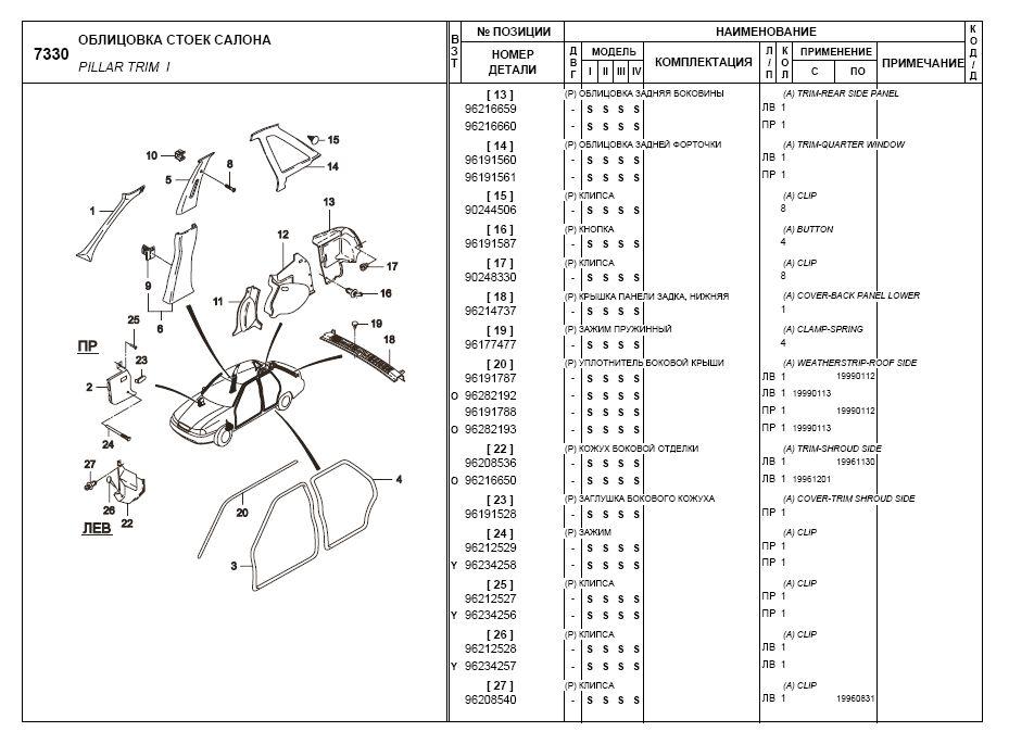 Daewoo каталог pdf скачать